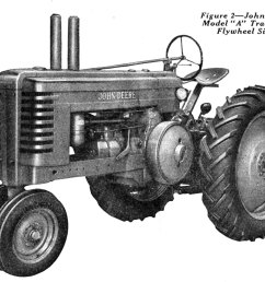 john deere model a tractor [ 1280 x 1029 Pixel ]