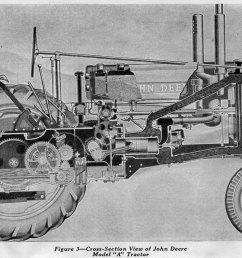 john deere model a tractor [ 1280 x 871 Pixel ]