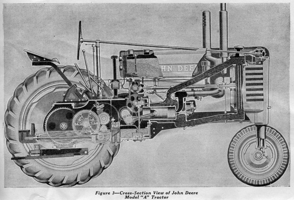 medium resolution of john deere model a tractor