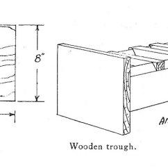 4 H Pig Diagram 2008 Yamaha R6 Wiring Plans For Hog Houses Small Farmer S Journal