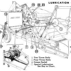 Case Ih 2388 Wiring Diagram Magnetic Starter Combine Throttle 36