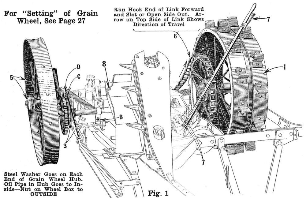 medium resolution of john deere corn binder