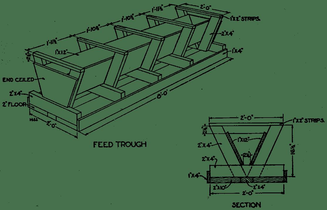 Homemade Hog Facilities & Equipment