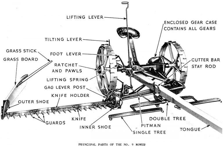 McCormick-Deering No. 9 Horse-Drawn Mower Serviceman's