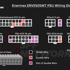 Atx Power Supply Wiring Diagram Front View Brain Enermax Revolution Sfx 550w Review - Small Form Factor Network