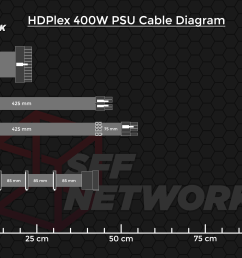 it s interesting that hdplex has specified the atx cable at under half the length of the 8 pin eps cable an artefact of the unit being designed for the  [ 2400 x 1600 Pixel ]