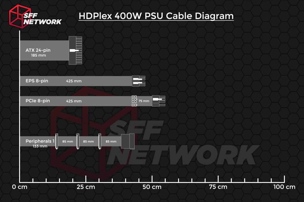 medium resolution of it s interesting that hdplex has specified the atx cable at under half the length of the 8 pin eps cable an artefact of the unit being designed for the