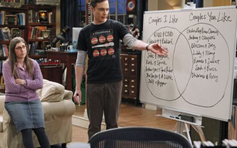 critique big bang theory 6x05 - Big Bang Theory - 6x05 - The Holographic Excitation
