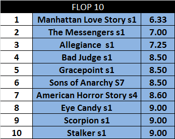 flop10new