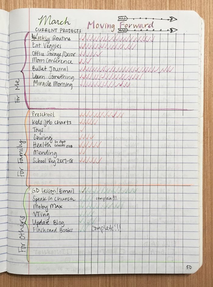 Using a Bullet Journal to Change Your Life - project tracker