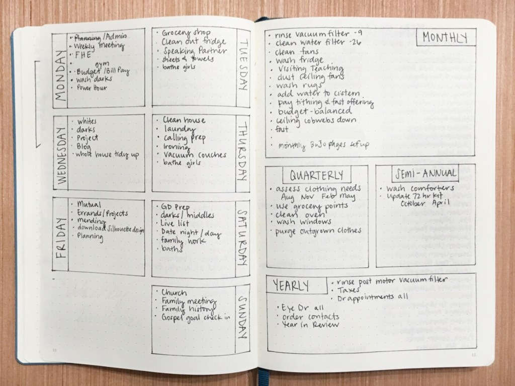 Bullet Journal habits Routines - week, month, year