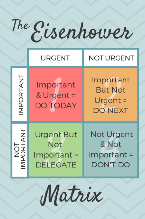 Using a Bullet Journal to Get the Right Things Done using GTD Eisenhower Matrix
