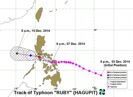 Source: Philippine Atmospheric, Geophysical and Astronomical Services Administration (PAGASA) - 07 December 2014, 1100h update
