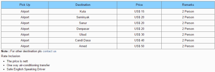 Rates for Bali Golden Tour's airport transfer services (as of 15 April 2015)