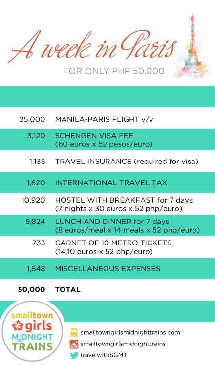 7 days in Paris for php 50000_updated 06Oct2015