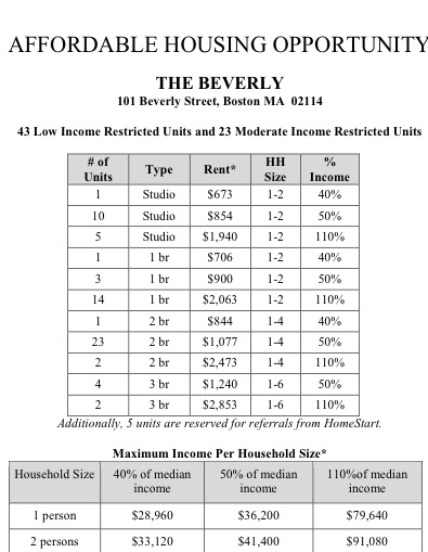 The Beverly rent rates