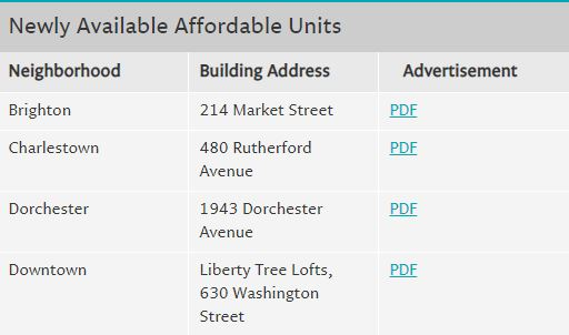 December 1 rolls in dozens of new affordable rental apartments to apply for.