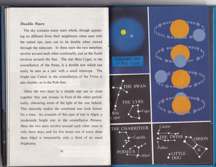 excerpt from The Nightsky - one page of text and one page of illustrations of Double Stars