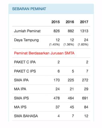 Sistem Penilaian Utbk 2019 : sistem, penilaian, April, Negeri, Bandung