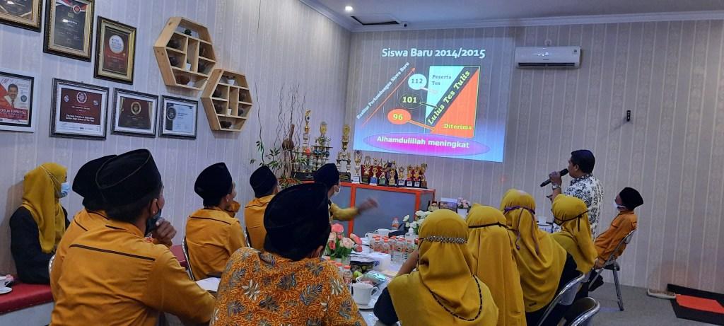 Kunjungan dan Sharing SMK Bayt Al-Hikmah di SMANAS 7