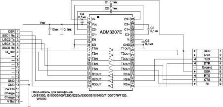 Особенности инженерного программирования сотовых телефонов LG