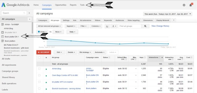 AdWords For Authors - Check out the new AdWords Experience and Price Extensions