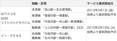 スクリーンショット 2013-02-26 15.53.53