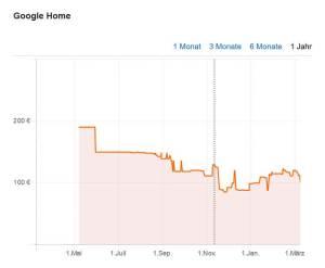 Preisverlauf Google Home - Quelle: Idealo.de