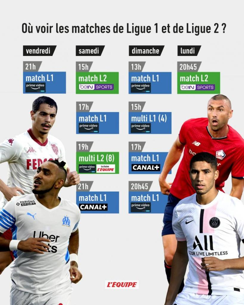 Smart IPTV Premium Sur quelles chaînes regarder les matchs de Ligue 1 ?