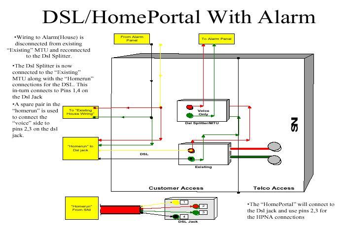 att dsl wiring diagram at t nid wiring diagram wiring diagrams ryangi org