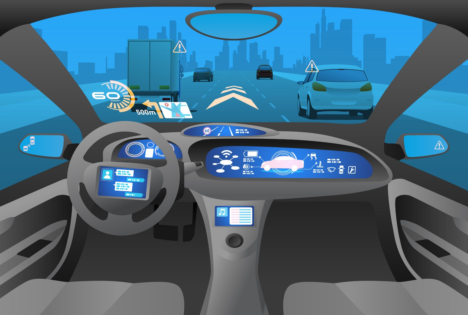 Autonomous Vehicles and Smart Cars
