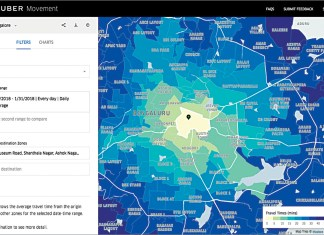 Uber Movement in Bengaluru; map showing average travel time from origin zone to other zones for the selected date-time range.