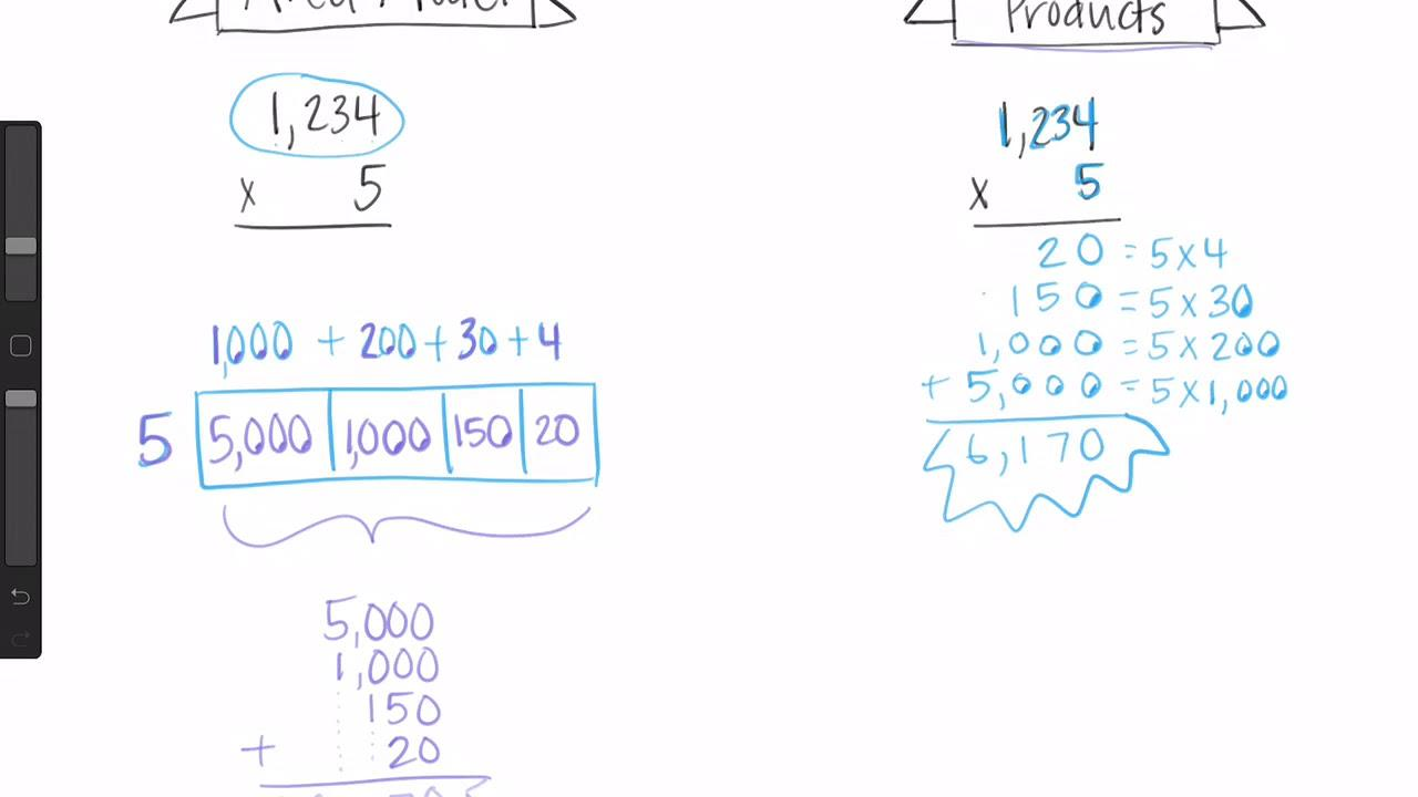 Multiplication Facts Worksheets For 4th Grade
