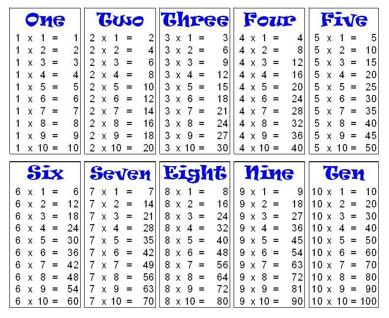 Multiplication Worksheets Big Numbers 4