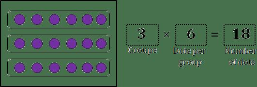 Multiplication Worksheets Class 1 1