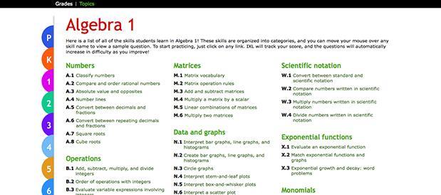 Multiplication Worksheets Ixl 5
