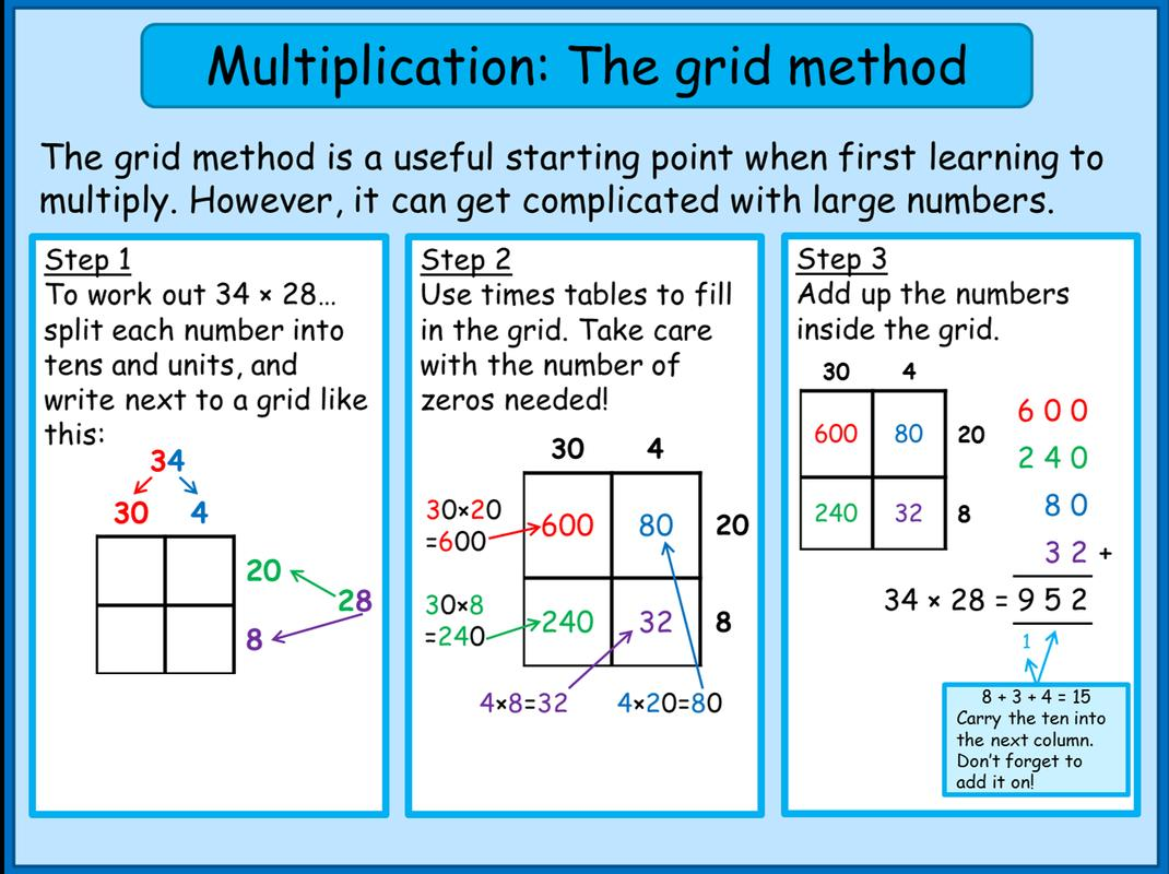 3 Digit By 1 Digit Multiplication Worksheets With Grids