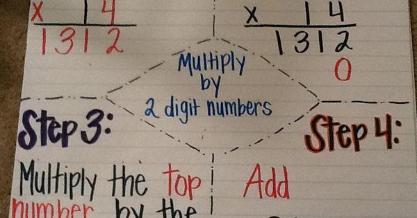 Multiplication Worksheets 1 Digit By 2