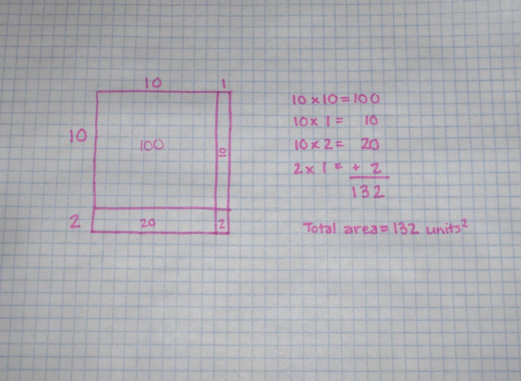 Multiplying Binomials Using Area Model Worksheet Pdf