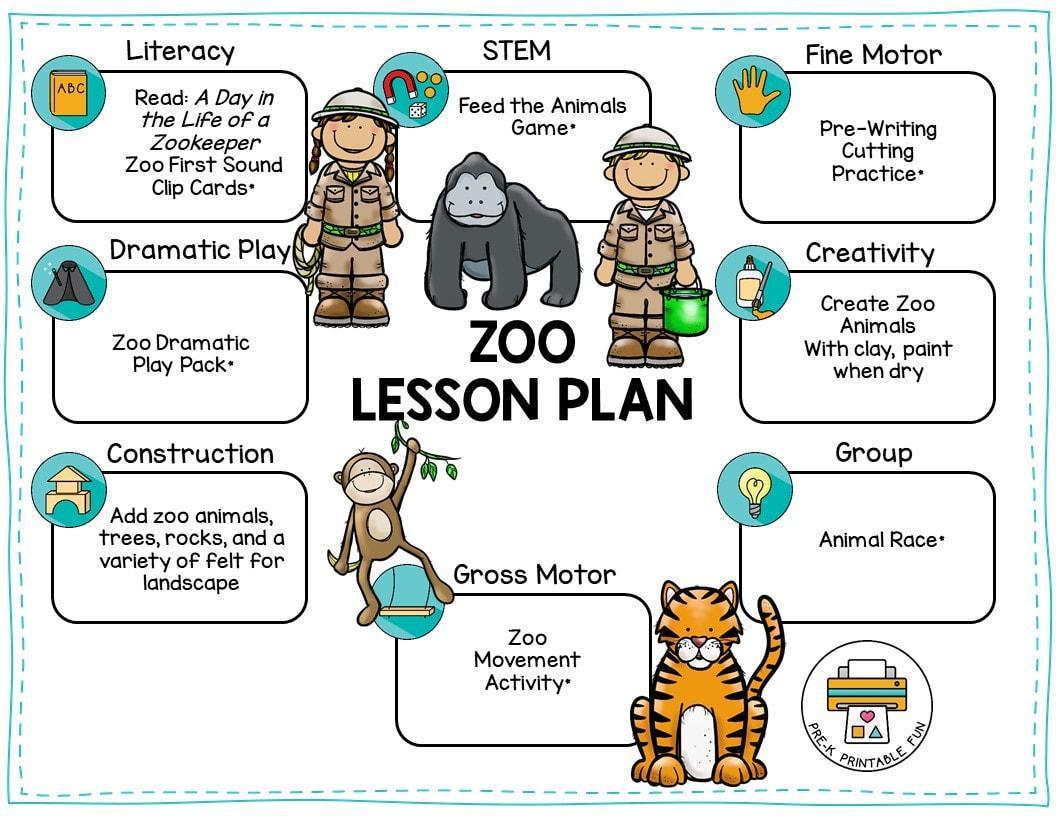 Preschool Worksheets Zoo Animals 6