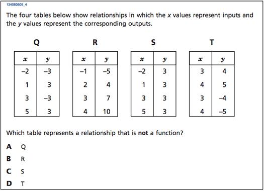 Linear Algebra Worksheets Grade 8