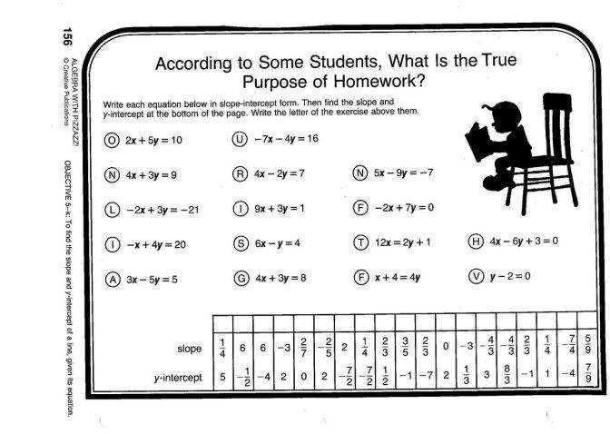 Math Worksheets For Middle School Students