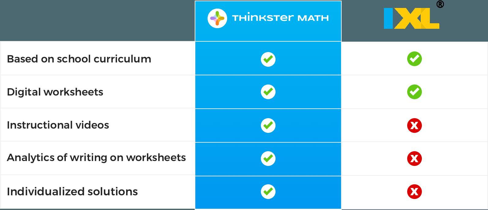 Math Worksheets Xl 8