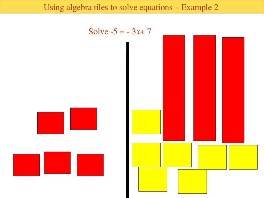Algebra Tiles Worksheets 7th Grade 1