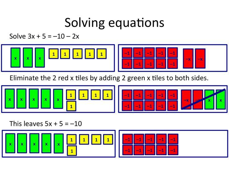 Algebra Tiles Worksheets 7th Grade 7