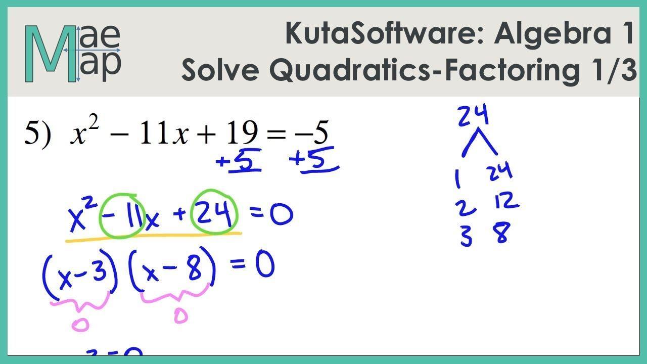 Algebra Variable On Both Sides Worksheets