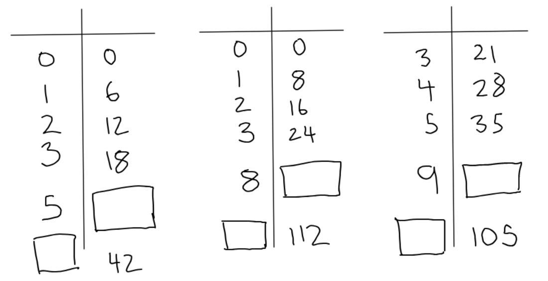 Algebra Worksheets K5 Learning 9