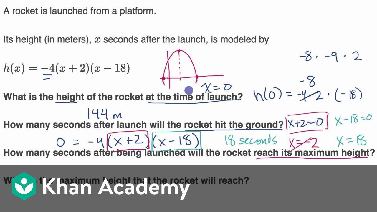 Algebra Worksheets With Answer Key 1