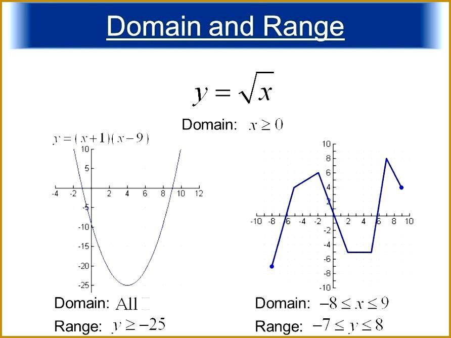 Domain And Range Worksheet #2 Answer Key Algebra 1