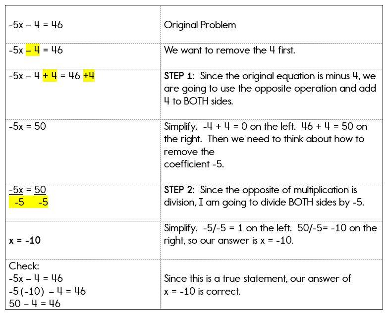 Pre-algebra Worksheets 2 Step Equations